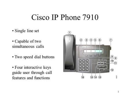 cisco ip phone 7961 manual