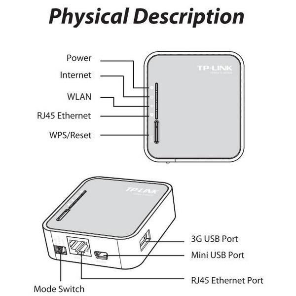 tp link pocket 3020 manual