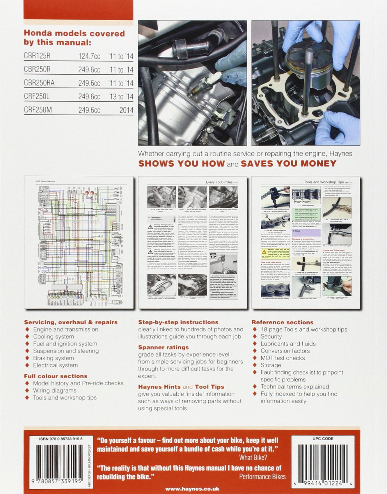 honda cbr 125 haynes manual pdf
