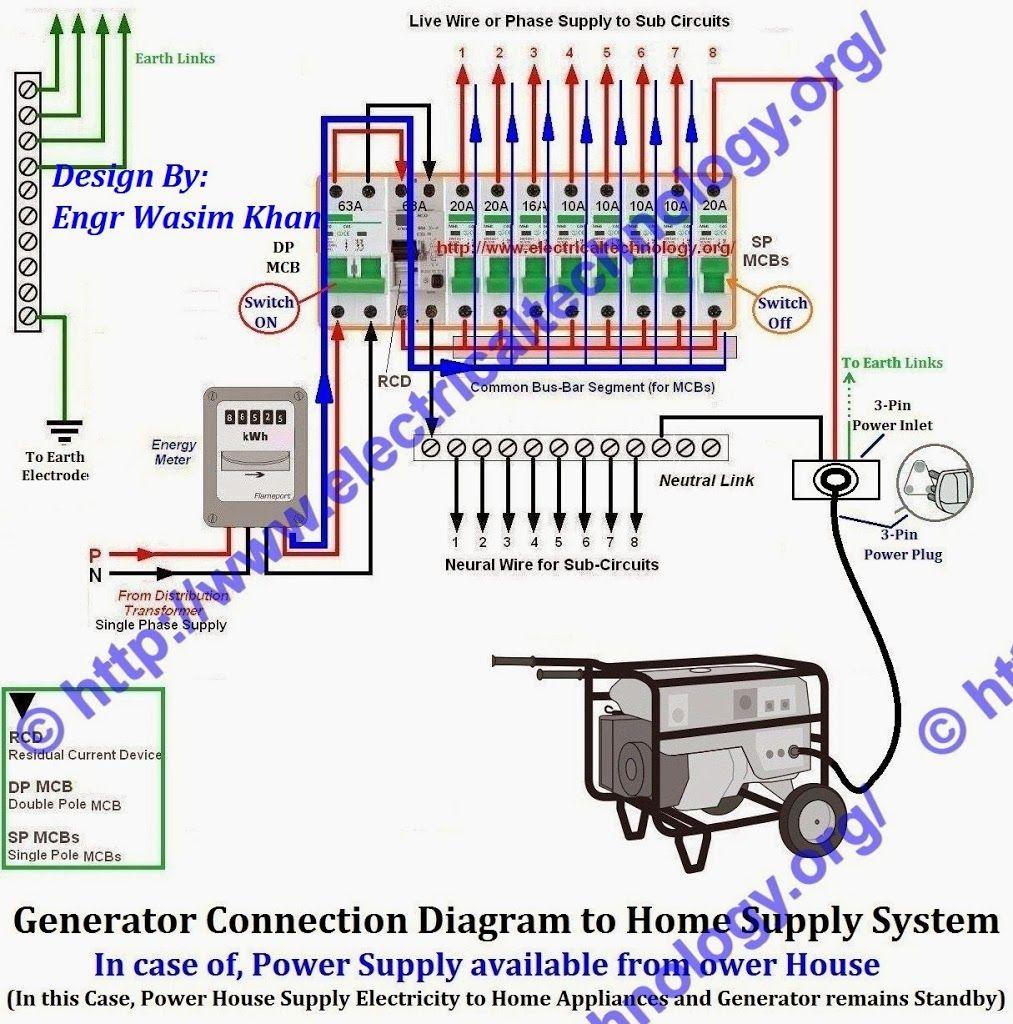 small ac generator service manual pdf