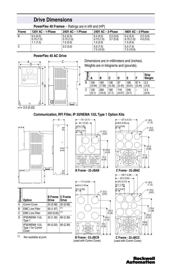 allen bradley vfd powerflex 525 manual pdf