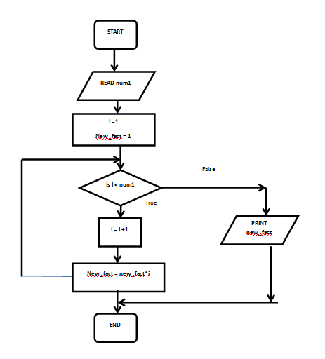 matlab exercises for beginners manual