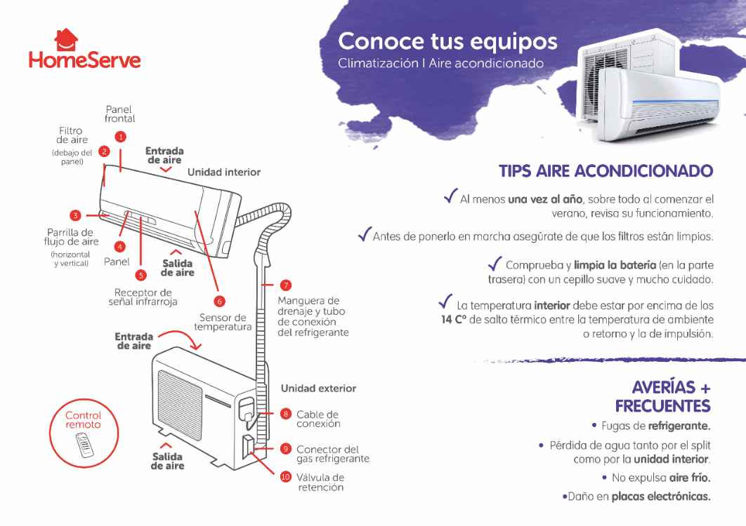 panasonic e ion air conditioner manual