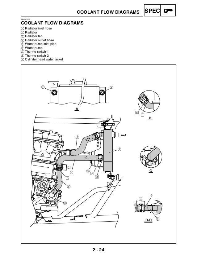 yfz 450 service manual pdf